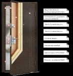 Стальные двери Super Alfa - 7, Описание конструкции