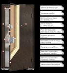 Стальные двери Торэкс Ultra М-4, описание конструкции дверей